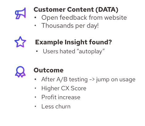 Aiwo insights for MTV